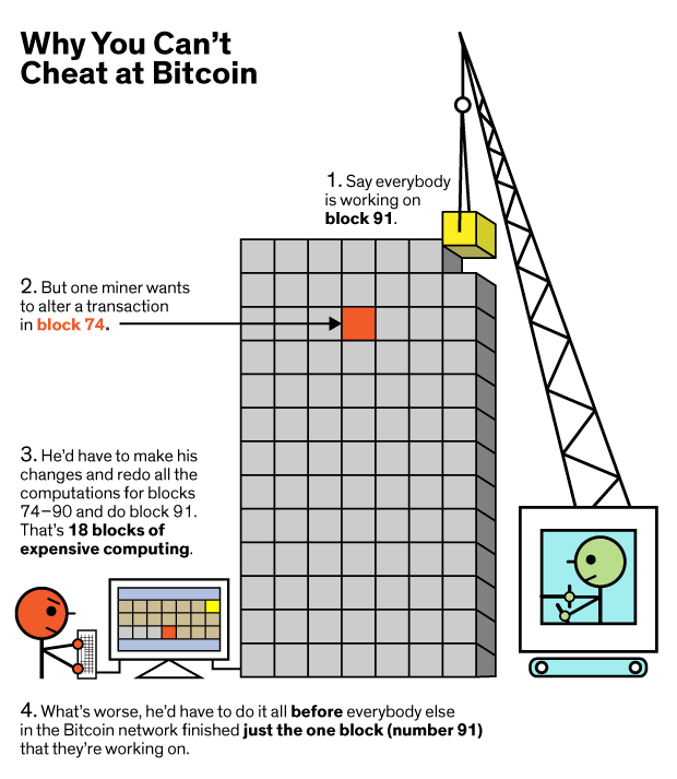 btc_blockchain
