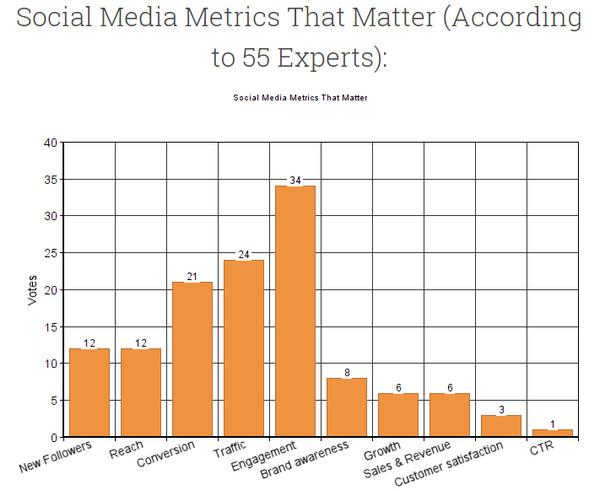 socialmediamatters